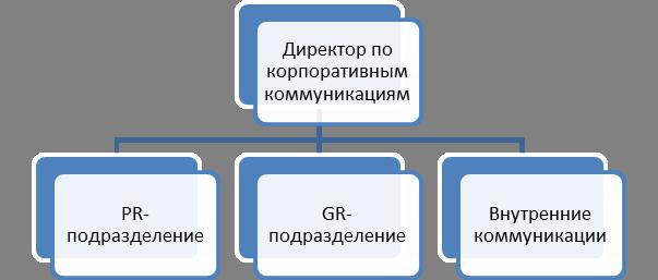 corporativnoe-upravleniye-Shema3